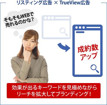 リスティング広告×ランディングページ制作
