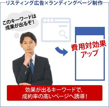 リスティング広告×SEO